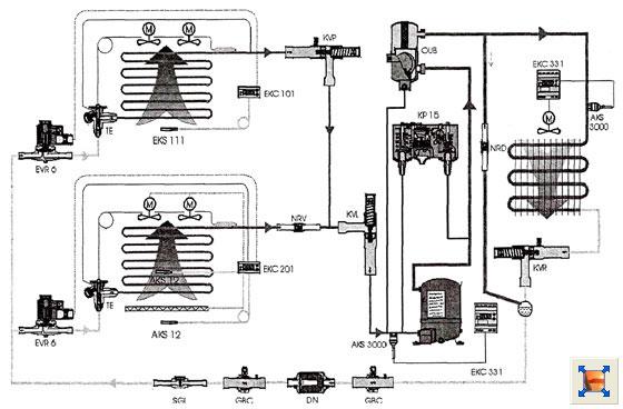 """Рис. 6 Схема комплексной автоматизации холодильной установки автоматикой фирмы  """"Danfoss """"."""